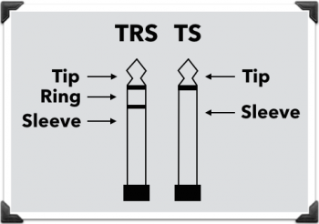 trs and ts connectors