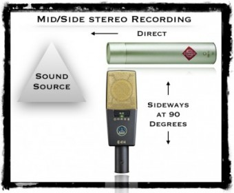 Mid Side Stereo Recording