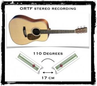 ORTF Stereo Recording