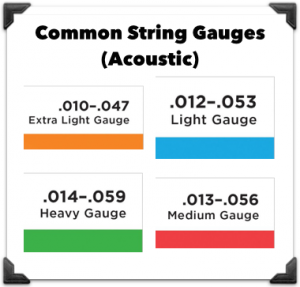 string gauges